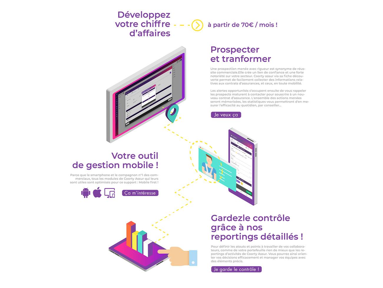 coorty-identité-visuelle-territoire-plaquette-commercial-d-expression-communication-produit-logo..jpg
